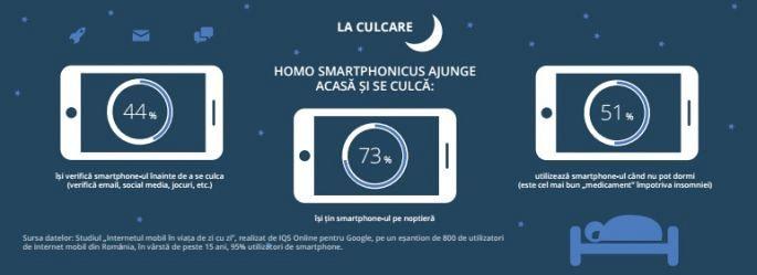 Homo Smartphonicus-la culcare